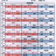 第18回アヒコカップ 7月9日の日程について