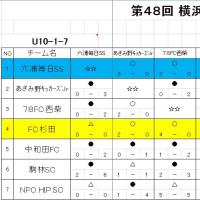 【LL4年生A】48th国チビ(U-10-1-7)最終日&交流戦 20.57km 2:07'11