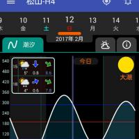 今出の様子見に・・ ゚Д゚)))コソーリ!!!!