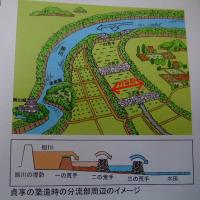 健康歴史ウォーキング3月は百閒川源流 江戸時代の大治水工事