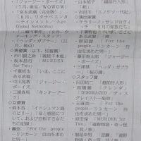 ★第24回読売演劇大賞ノミネート