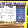 加計学園誘致で菅良二今治市長から「1000万円のワイロ受領」を認めた今治市議13名 内海新聞
