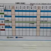 丸ノ内線方南町駅工事状況(平成28年10月16日現在)