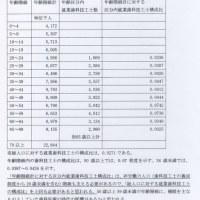 岩澤毅 歯科技工士需給のミカタ