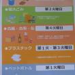 6/23(金) スイカ 着果