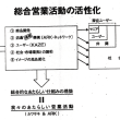 カワサキの二輪事業と私 その63 平成4年(1992)