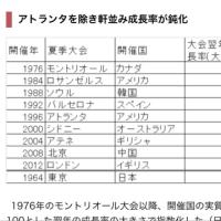 あの新幹線が開通し高速道路も出来、交通インフラが整った1964年の東京オリンピック後でさえ、その後成長率は低かった。