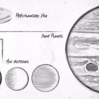 発見された系外惑星の意外な分類