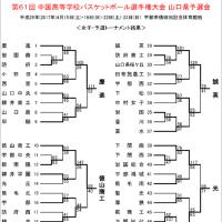 〔大会結果〕第61回 中国高校選手権山口県予選会