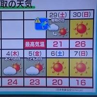 GW天気予報