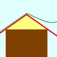 屋根の上の安全確保