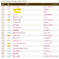 12月6日(火)テレビ出演情報。