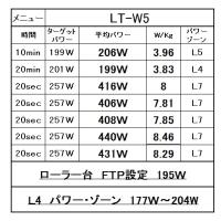 FTP向上計画(112日) 80日目 LT-W5