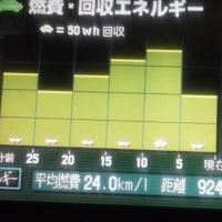 【静電気対策が世の中に貢献します】CO2 削減が予想外かもね・・・