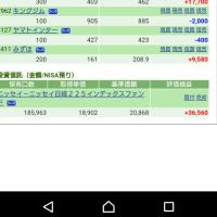 ウォールステッカー着いた!3/29の株の結果