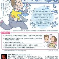 パパの育児ストレス/朝日新聞11日付記事より