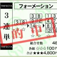 2016年秋G1第4戦・天皇賞(秋)予想