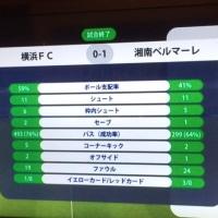 第20節vs湘南ベルマーレ戦・・・