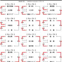 プリンスカップ2017第8回U14東日本男子バレーボール大会 結果報告