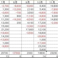平成27年 まとめ -66100P