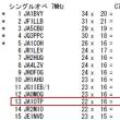 2017年静岡コンテスト結果発表