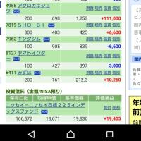 本日仕事ー12/6の株の結果