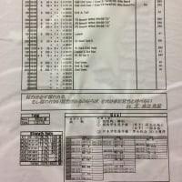 1月17日(火) 1部練