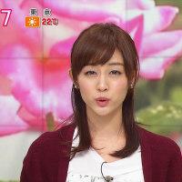 新井 恵理那 25歳