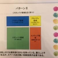 リフォーム 福井 「ヒト」と「モノ」の関係性!!