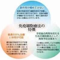 癌の免疫治療の「罠」!!