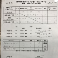 JO四国ブロック予選 結果!