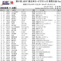 東日本ロードクラシック DAY2 in 群馬