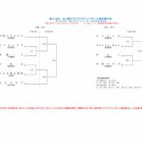 [組合せ]第43回山口県クラブ選手権大会(1部)