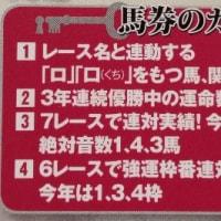 高松宮記念 強運音数4ダブルのセイウンコウセイが優勝!