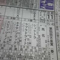 続・天皇賞・春、ワシは「1−3」、残高さんは「6−15」