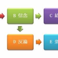 日本実務能力開発協会交流会に参加しました