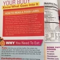 Know What Goes Into Your Body ~英語の食品ラベルから使える表現のご紹介~(THE WORLD ALMANAC FOR KIDS 2013より)