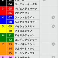 9/4【新潟記念[GⅢ]】[枠連]的中!予感