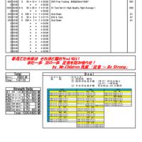 2月18日(土) 1部練