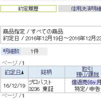26.52円高