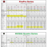 AMD FirePro , NVIDIA Quadro 一覧表
