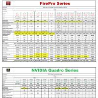 AMD FirePro , NVIDIA Quadro ����ɽ