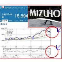 みずほFGと三井住友トラストHD、傘下の各専門銀行で統合検討!?