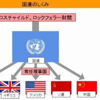 世界遺産を1番有難がる日本人??