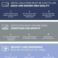 デンマークの新デジタル戦略、ICTソリューションとデータの共有・再利用が必須に