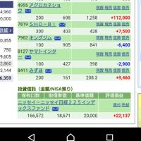 こうちゃん日本脳炎予防接種受ける。12/5の株の結果
