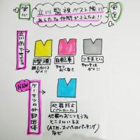 【立川駅まわりの監視ベスト隊について】