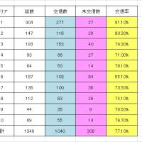 「CQ誌70周年記念アワード特別賞」1年の歩み        2017-01-22