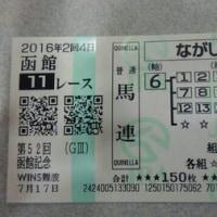 函館記念の馬券