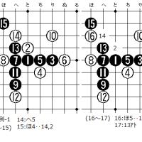 やさしい詰め五連 第132問「舌切り雀」解答例 その1